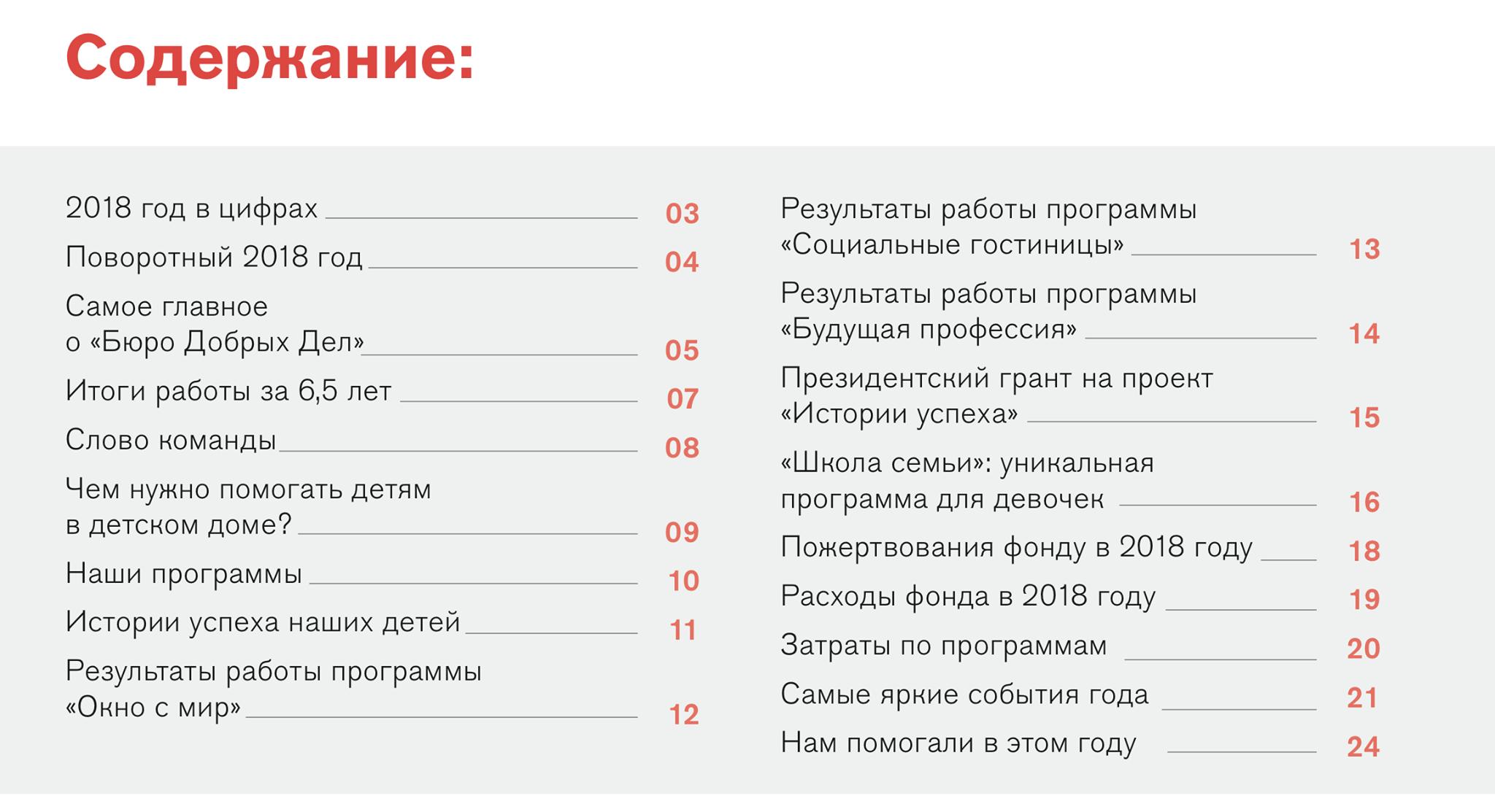 Годовой отчет | БЮРО ДОБРЫХ ДЕЛ